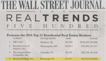 National Real Estate Report