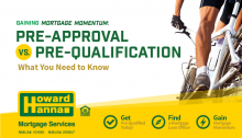 Pre-Approved or Pre-Qualified