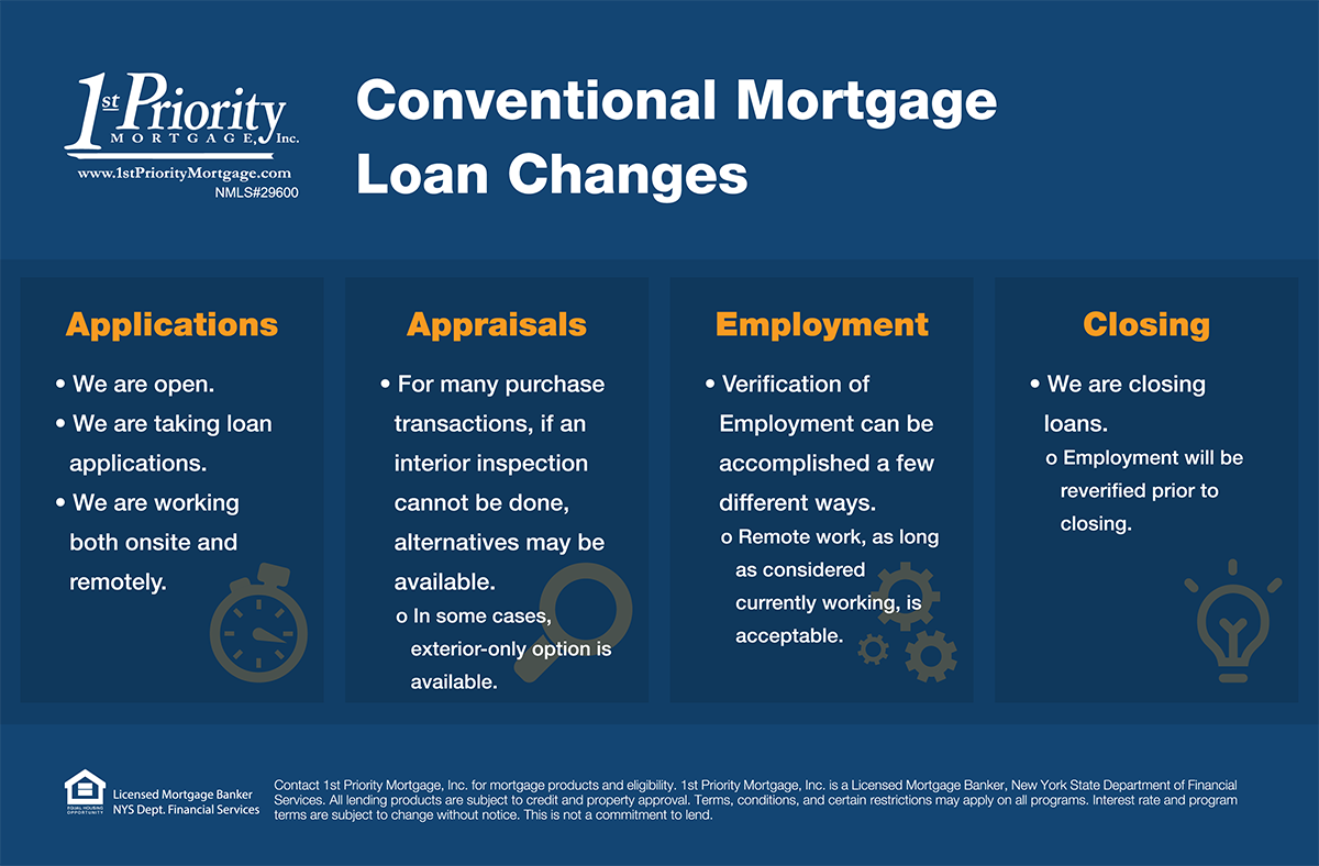 1st priority mortgage what happens now video series